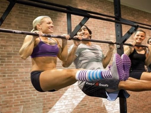 Is CrossFit Training Right For You?
